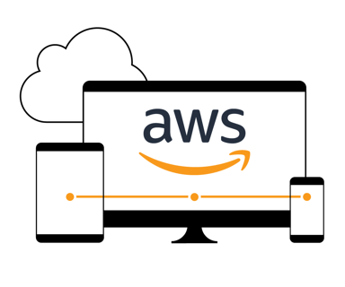 AWS-Workspaces-b