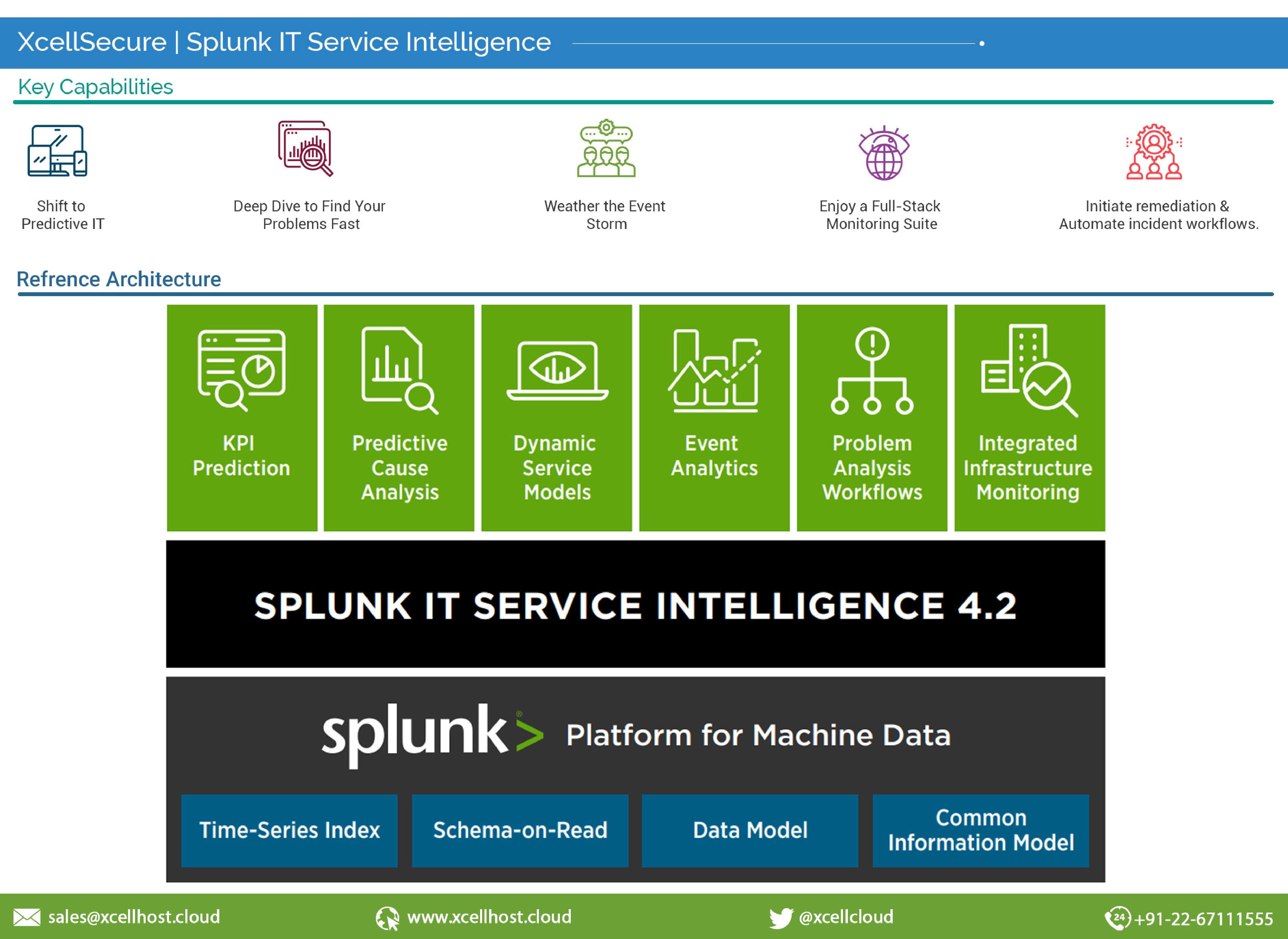 XLIN-33 Splunk-as-a-Service-page-004