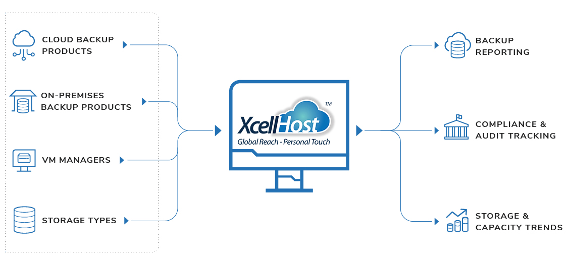 XcedllHost-Infographic